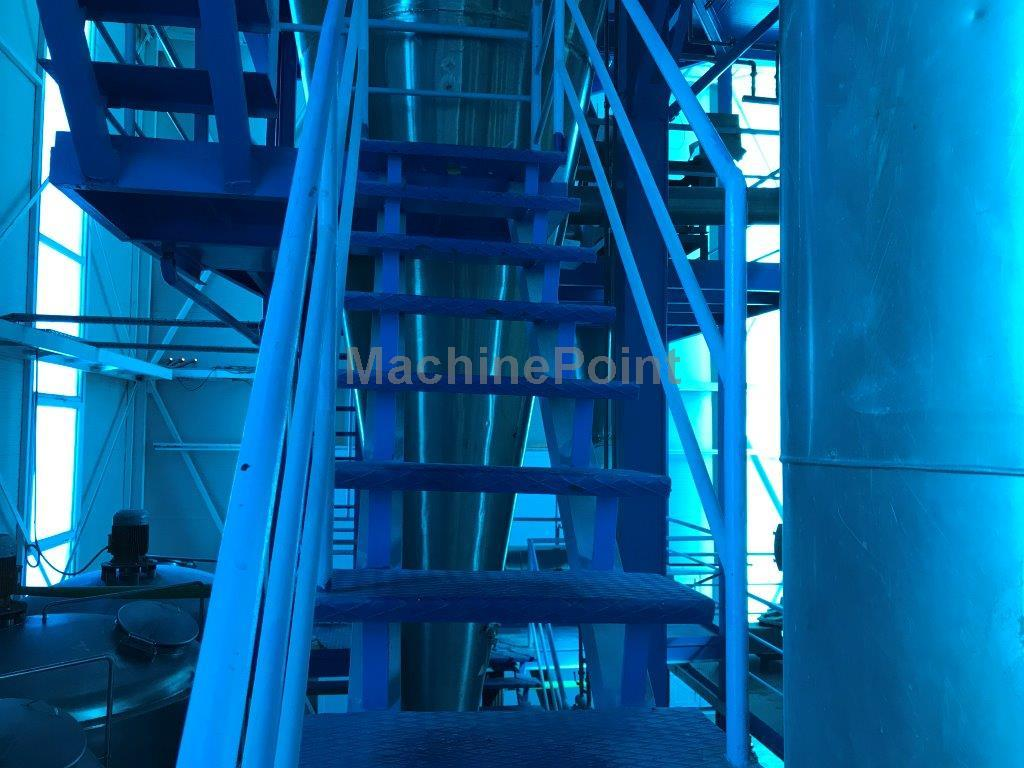 GEA -  - Used machine - MachinePoint ALFA LAVAL -  - Used machine - MachinePoint BENHIL -  - Used machine - MachinePoint MULTIVAC -  - Used machine - MachinePoint APV-SPX -  - Used machine - MachinePoint